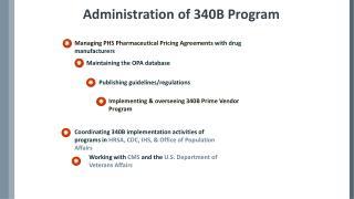 Administration of 340B Program