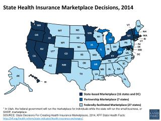 State  Health  Insurance  Marketplace Decisions,  2014