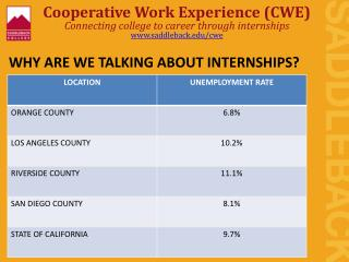Cooperative Work Experience (CWE) Connecting college to career through internships www.saddleback.edu/cwe