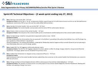 Data Segmentation for Privacy  VA/SAMHSA/ Mitre /Jericho  Pilot  Sprint 5  Review