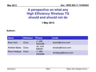 A  p erspective on what any High  Efficiency  Wireless TG should and should not do