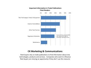 CK  Marketing &  Communications