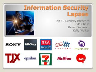 Information Security Lapses