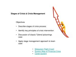 Stages of Crisis & Crisis Management