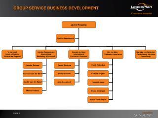Group Service Business Development