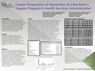 Career Progression of Graduates of  a Bachelor's Degree  Program in Health  Services Administration