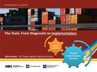 The Tools: From Diagnostic to  Implementation
