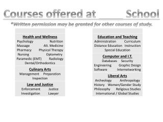 Courses offered at ____ School *Written permission may be granted for other courses of study.
