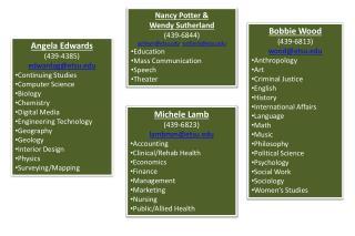 Nancy  Potter & Wendy Sutherland (439-6844)  ashleyn@etsu.edu ,  sutherla@etsu.edu Education Mass Communication Speech