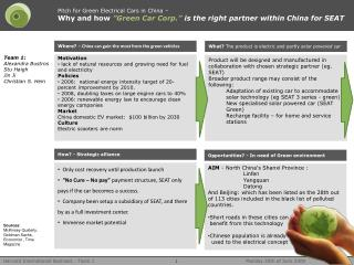 "Pitch for Green Electrical Cars in China  – Why and how  ""Green Car Corp.""  is the right partner within China for SEAT"