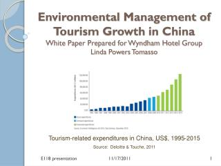 Environmental  Management of  Tourism Growth  in China  White  Paper Prepared for Wyndham Hotel  Group Linda Powers Tom