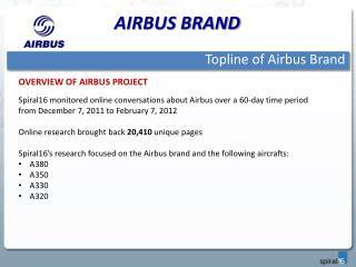 AIRBUS BRAND