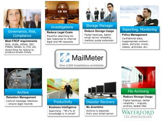 Mail Meter