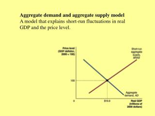 Aggregate demand and aggregate supply model   A model that explains short-run fluctuations in real GDP and the price le