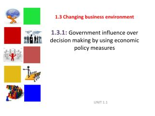 1.3 Changing business environment  1.3.1:  Government  influence over decision making by using economic policy measures