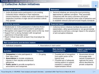 Collective Action initiatives
