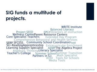 SIG funds a multitude of projects.