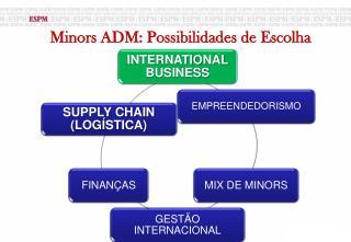 Minors  ADM: Possibilidades de Escolha