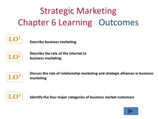 Strategic Marketing Chapter 6 Learning    Outcomes