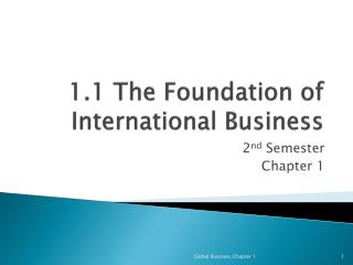 1.1 The Foundation of International Business