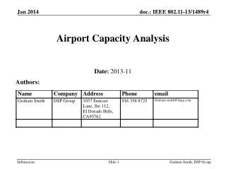 Airport Capacity Analysis