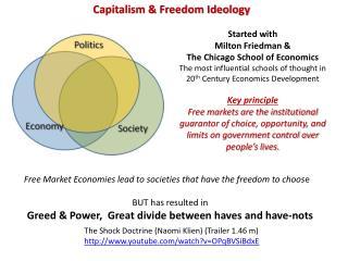 Capitalism & Freedom Ideology