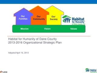 Habitat for Humanity of Dane County 2013-2016 Organizational Strategic Plan Adopted April 16,  2013