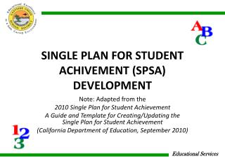 SINGLE PLAN FOR STUDENT ACHIVEMENT (SPSA) DEVELOPMENT