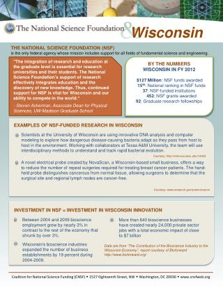 BY THE NUMBERS WISCONSIN IN FY 2012