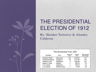The Presidential Election of 1912