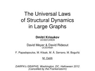 The Universal  Laws of  Structural Dynamics in Large Graphs