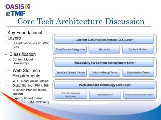 Core Tech Architecture Discussion