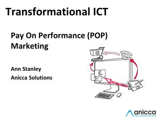 Transformational ICT