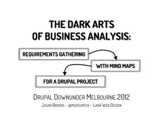 THE DARK ARTS  OF  BUSINESS ANALYSIS: