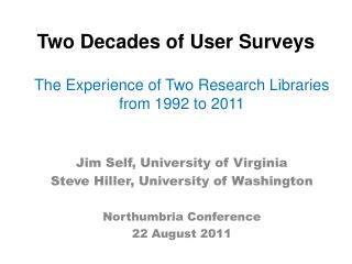 Two Decades of User Surveys