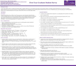 First-Year Graduate Student Survey