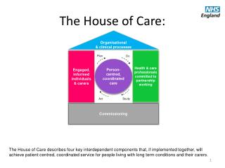 The House of Care:
