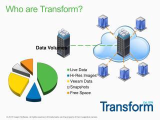 Who are Transform?