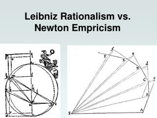 Leibniz Rationalism vs. Newton  Empricism