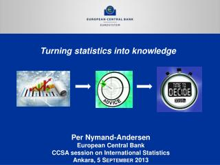 Per Nymand-Andersen European  Central  Bank CCSA session on International Statistics Ankara,  5 September 2013