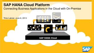 SAP HANA Cloud Platform  Connecting Business Applications in the Cloud with On-Premise