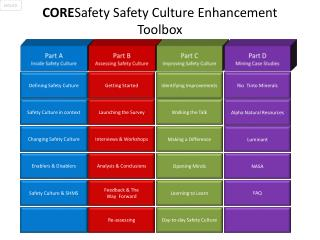 CORE Safety Safety Culture Enhancement  Toolbox