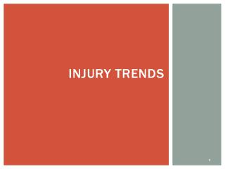 Injury Trends