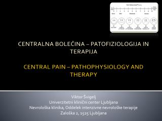 CENTRALNA BOLEČINA – PATOFIZIOLOGIJA IN TERAPIJA CENTRAL PAIN – PATHOPHYSIOLOGY AND THERAPY