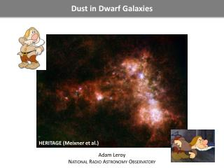 Dust in Dwarf Galaxies
