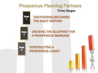 Prosperous Planning Partners