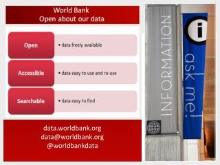 data.worldbank.org data@worldbank.org @ worldbankdata