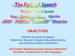 OBJECTIVES  Identify the parts of speech Determine the part of speech by analyzing the   use of those words in sentences