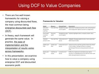 Using DCF to Value Companies