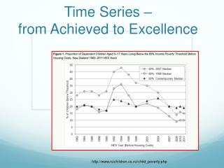 Time Series – from  Achieved to Excellence